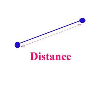 Distance Definition Geometry