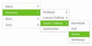 kendo menu template - kendo ui html5 jquery based menu widget