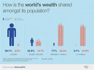Why inequality is 2015's most worrying trend | World ...