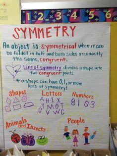 symmetry images symmetry activities math
