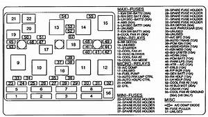 Fuse Diagram For A 2003 Echo : 2003 grand am gt erls fuse wiring diagram ~ A.2002-acura-tl-radio.info Haus und Dekorationen