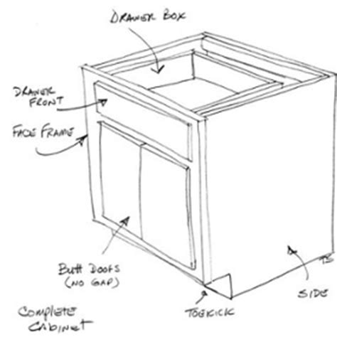 kitchen cabinet terms cabinet terms you need to box contruction 2805