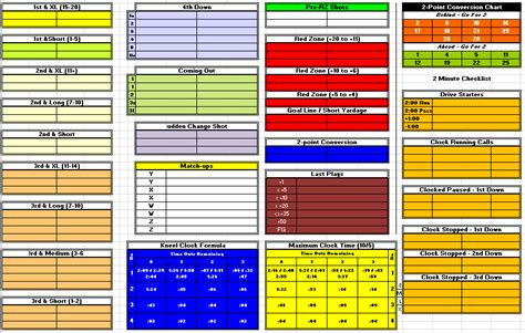football offensive play call sheet template youth