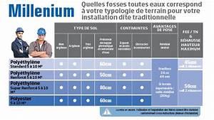 Fosse Toutes Eaux Schema : premier tech aqua fosses toutes eaux ~ Premium-room.com Idées de Décoration