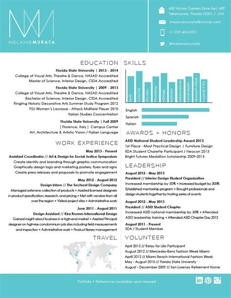Cool Resumes by Cool Resumes Interior Design Search My Style