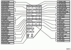 Ford Ranger Fuse Panel Diagram Pertaining To 1995 Ford