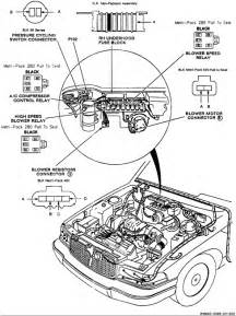 1990 buick lesabre fuse box diagram 1990 image similiar 1991 buick lesabre fuse box diagram keywords on 1990 buick lesabre fuse box diagram