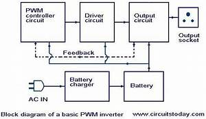Introduction To Pwm Inverters