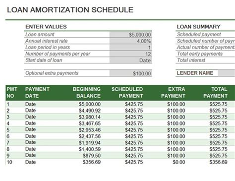 excel loan amortization quarterly payments stack overflow