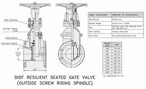 Resilient Seated  Rising Spindle    Sluice    Gate Valve