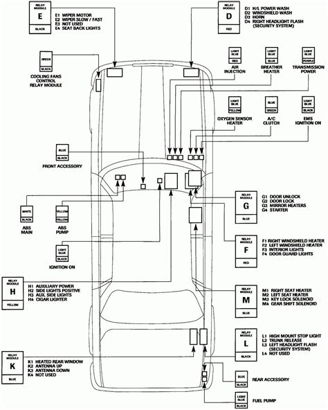 Fuse Diagram For Jaguar Xjr by 2000 Jaguar S Type Fuse Box Diagram Wiring Diagram And