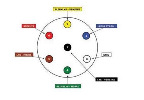 trailerstik diagram til 7 pol og 13 pol stik wiring lights diagram