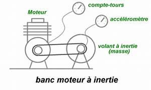 Calcul Puissance Moteur : les bancs moteurs inertie mesure de la puissance et du couple ~ Medecine-chirurgie-esthetiques.com Avis de Voitures