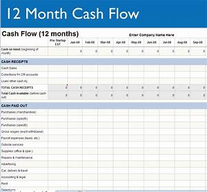 5 ways to get more cash flow out of your business for Sba cash flow statement template