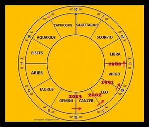Solar System Quadrant Clock - Pics about space