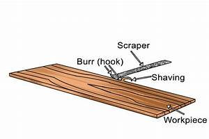 How-does-a-cabinet-scraper-work