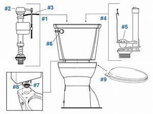 American Standard Toilet Repair Parts For Cadet Pro Series