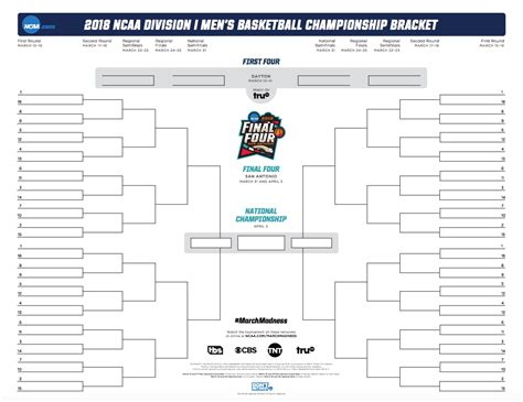 march madness   patriot pages