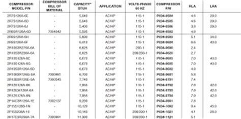 compressor catalog august 2011