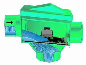 Regenwasserfilter Selber Bauen : regenwasserfilter zisternenfilter mit r cksp ld se u ~ Lizthompson.info Haus und Dekorationen
