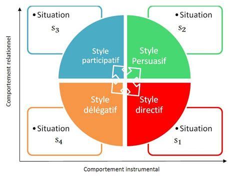 situational leadership quotes quotesgram