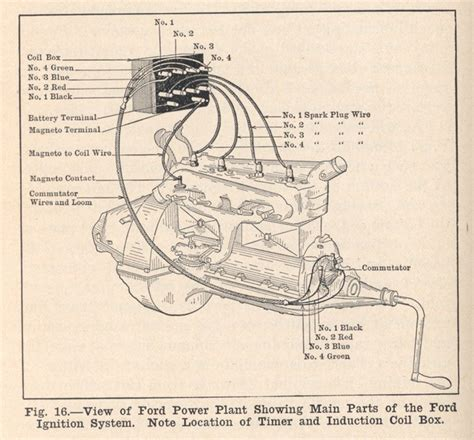 1926 1927 Model T Ford Wiring Diagram by Model T Ford Forum Did 1913 T S A Battery