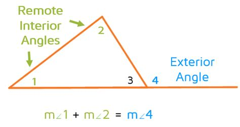 remote interior angles exterior angle theorem kate s math lessons