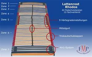 Lattenrost Einstellen 90 Kg : 7 zonen lattenrost rhodos klassisch 44 leisten 90x200 cm fmp matratzen manufaktur matratzen ~ Watch28wear.com Haus und Dekorationen