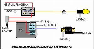 Meringkas Kabel Motor Shogun 110 Dan Shogun 125