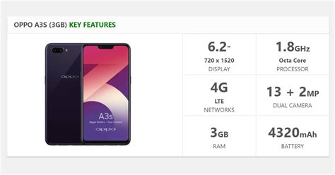 oppo a3s 3gb specs official price and features