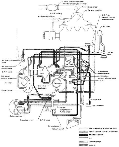 1988 nissan engine diagram get free image about wiring