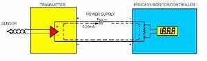 Maxq Microcontroller Drives Smart 4