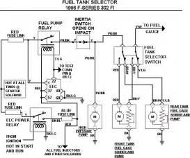 ford f fuel pump wiring diagram image similiar 1996 ford f 150 fuel delivery system diagram keywords on 1991 ford f150 fuel pump