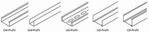 Profile Für Trockenbau : trockenbauprofile die wichtigsten profile f r wand ~ A.2002-acura-tl-radio.info Haus und Dekorationen
