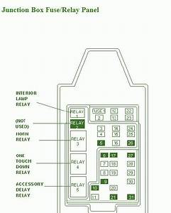 1999 F250 Superduty Junction Fuse Box Diagram  U2013 Auto Fuse
