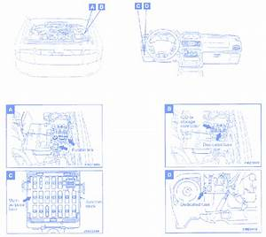 Mitsubishi Montero 2000 Fuse Box  Block Circuit Breaker Diagram