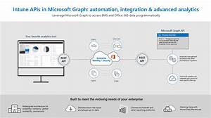 Intune APIs In Microsoft Graph Now Generally Available