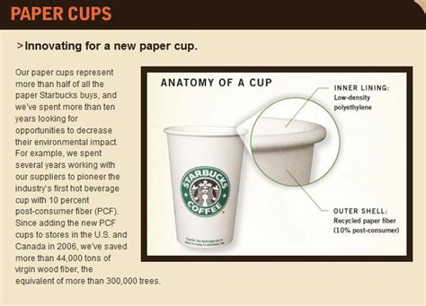 Recyclable Cups & Starbucks Benefits Of Coffee Uk Topically Before Running To Human Body Bean Card Man For Brain Creamer Use Within 14 Days