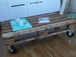 Table Basse Sur Roulette : 15 notre table basse palette et ma biche ~ Melissatoandfro.com Idées de Décoration