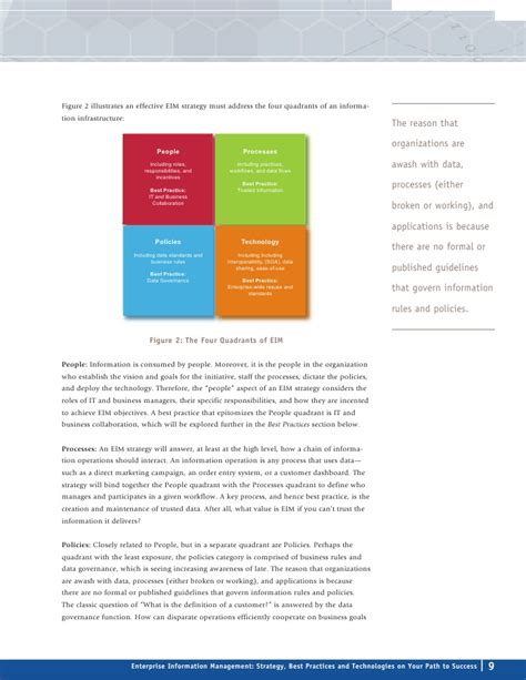 Information Management Strategy Template by Enterprise Information Management Strategy Best