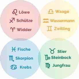 Sternzeichen Steinbock Widder : welche sternzeichen werden welchem element zugeordnet magick pinterest sternzeichen ~ Markanthonyermac.com Haus und Dekorationen