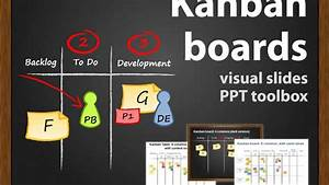 How To Do Kanban Toolbox Powerpoint Presentation