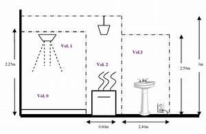 eclairage salle de bain norme solutions pour la With eclairage salle de bain norme