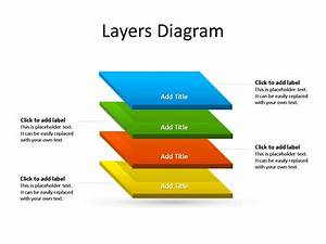 Ppt Slide-layer Diagram - 4 Layers