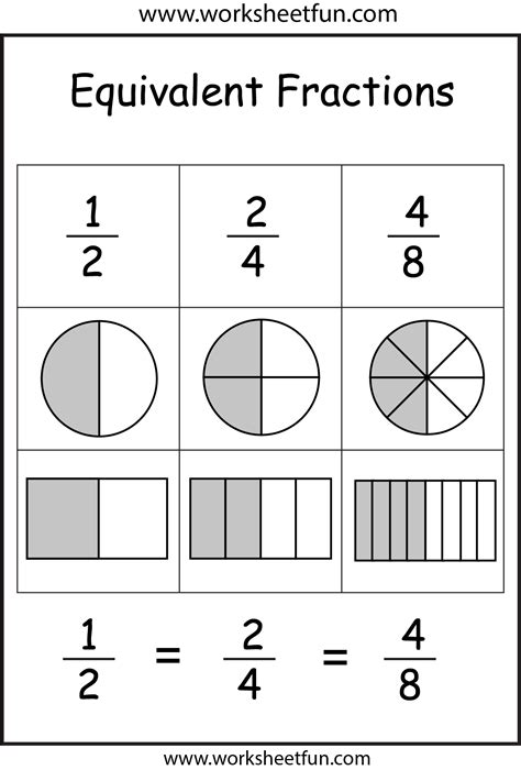 equivalent fraction circles worksheet fractions