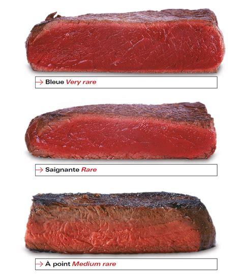 comment cuisiner jumeau boeuf la viande de boeuf