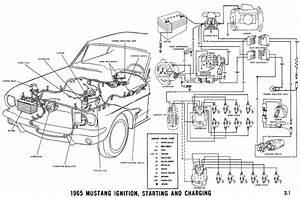 10  1965 Mustang Engine Wiring Diagram1965 Mustang 289