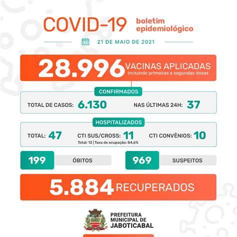 A Prefeitura de Jaboticabal informa que neste domingo, dia ...