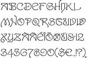 Fontscape Home > Period > Art Nouveau (1890-1915) > Sans-serif
