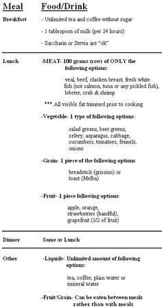 carb cycling meal plan pdf - Google Search | Healthy Meal